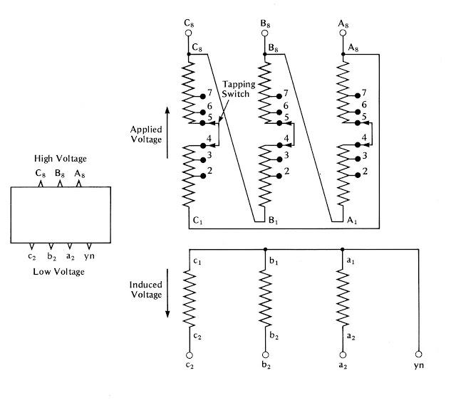 3 Phase 480 Volt Motor Wiring Voltage | Wiring Diagram on transformer single line diagram, transformer wire diagram, transformer wiring 480 to 208, transformer primary wiring,