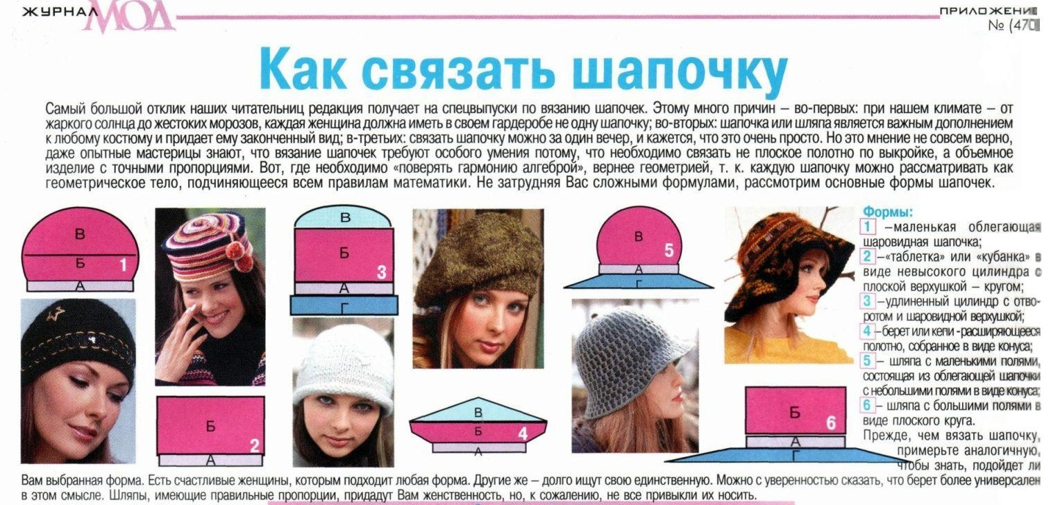 Как образец вязание шапки