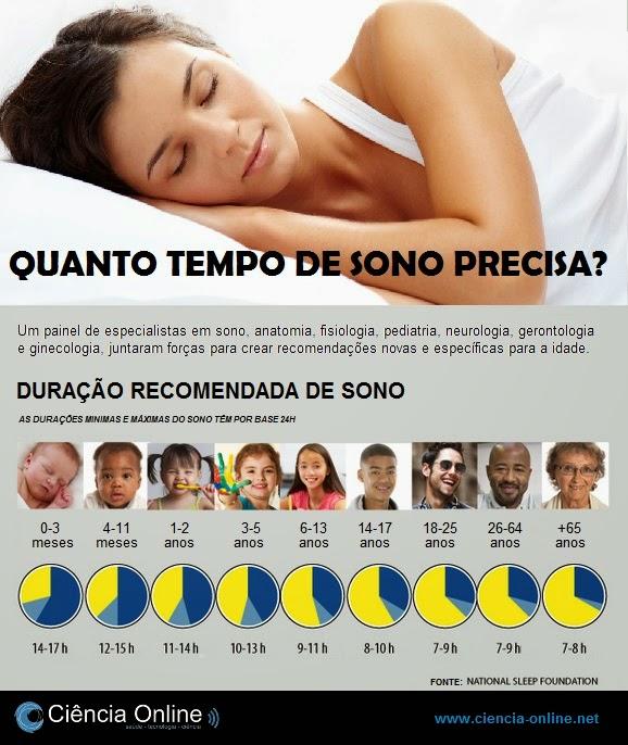 Saiba qual é a duração do sono ideal (Infográfico)