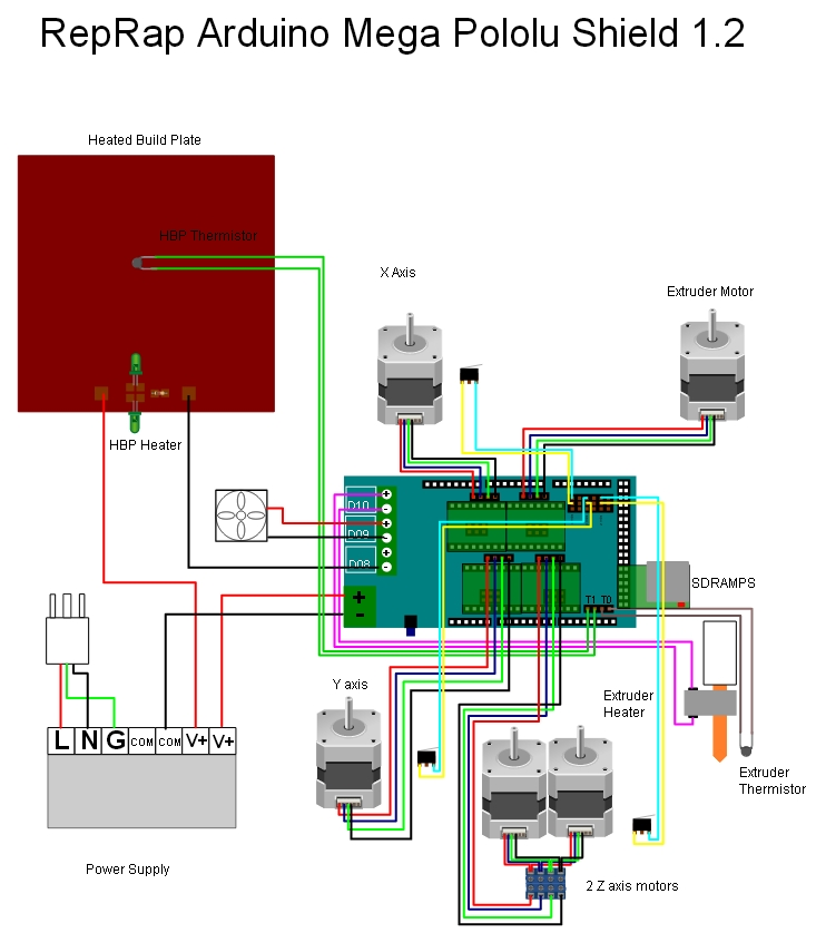 RepRapWiringDiagram reprap wiring diagram basic electrical wiring diagrams \u2022 free  at suagrazia.org