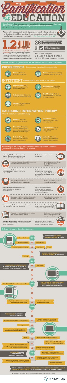 Gamification in Education Infographic http://s.knewton.com/wp-content/uploads/gamification-education.png
