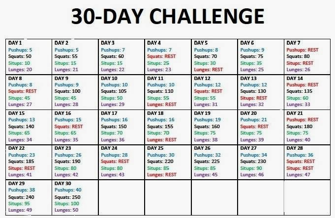 The Lose 10 Pounds in 30 Days Workout | Fitness Magazine