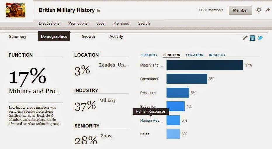 Нужно ли HR знать военную историю