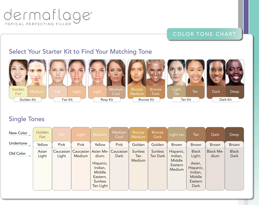 Buy Dermaflage For Sale Price In Malaysia