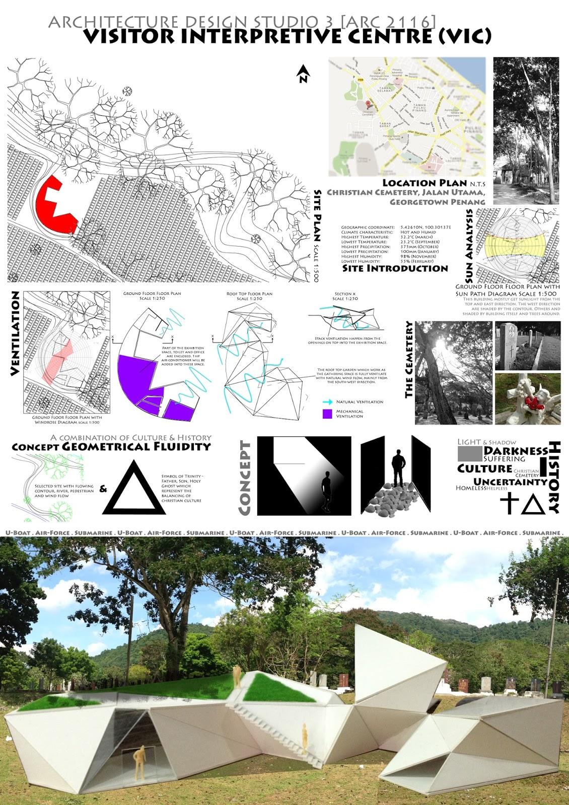 Architecture E Portfolio Design Studio Project 3 Visitor