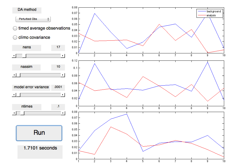 Particle swarm optimization and its implementation in Python