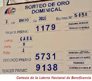 Resultados-Sorteo-del-Domingo-3-de-Enero-2016-Lotería-Nacional-de-Panamá