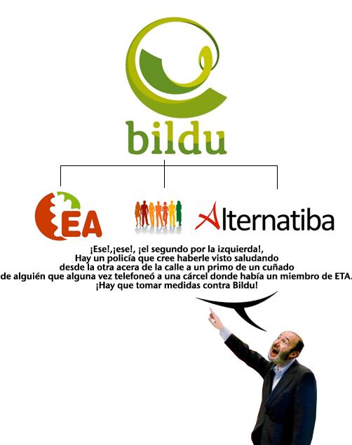 Politica y punto...y seguido - Página 5 Rubalcaba-bildu1