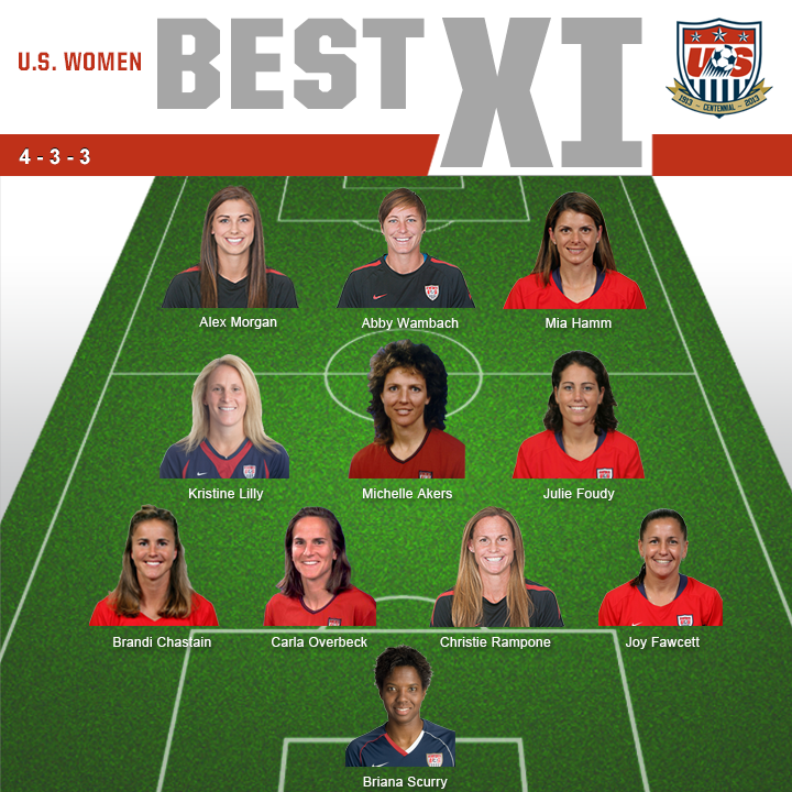 No Short Corners: Your All-Time USWNT XI