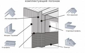 Инструкция по монтажу стеновых панелей ПВХ.