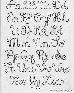 Numeral e alfabeto para pintura e bordado
