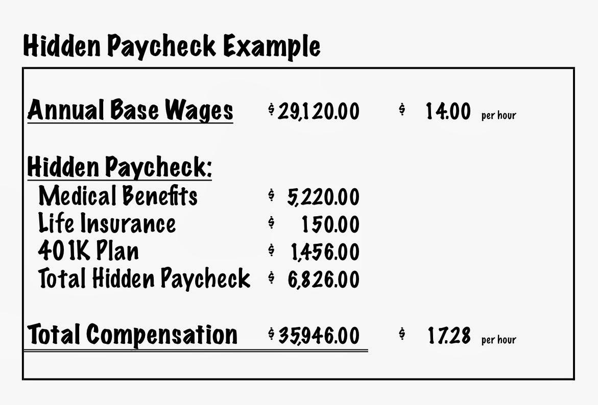 salary paycheck calculator internal revenue code simplified