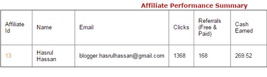 Cara nak dapat income dari affiliate