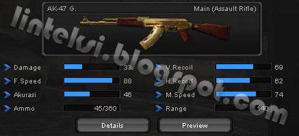 Senjata Pointblank AK-47 G.