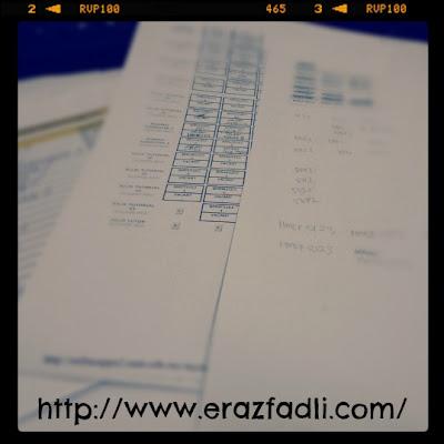 Kerja Eraz Fadli pada 25 September 2012
