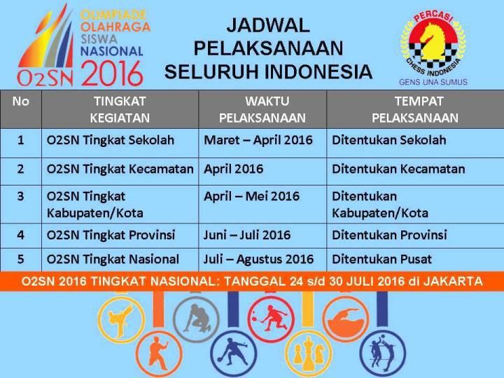 02SN 2016 Final Tingkat Nasional