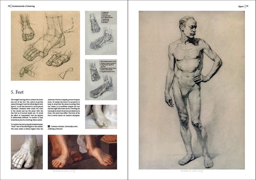 Gurney Journey: Russian Books on Academic Drawing and Painting