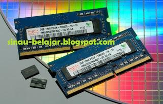 Hynix DDR4 DRAM ECC-SODIMM