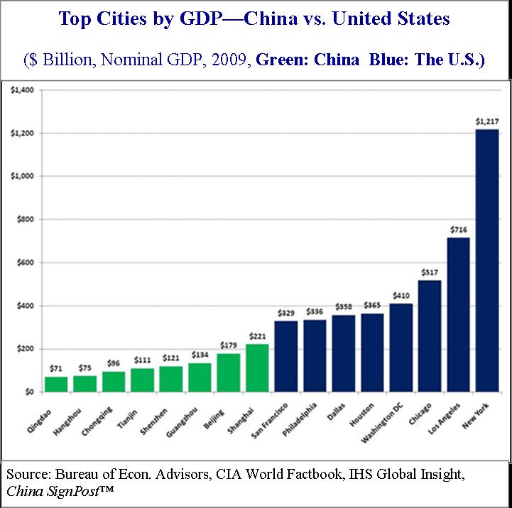 keynesian economics and chinas gdp essay