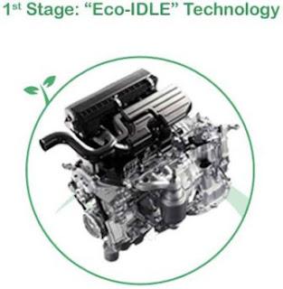 Teknologi Hijau Eco-IDLE Daihatsu