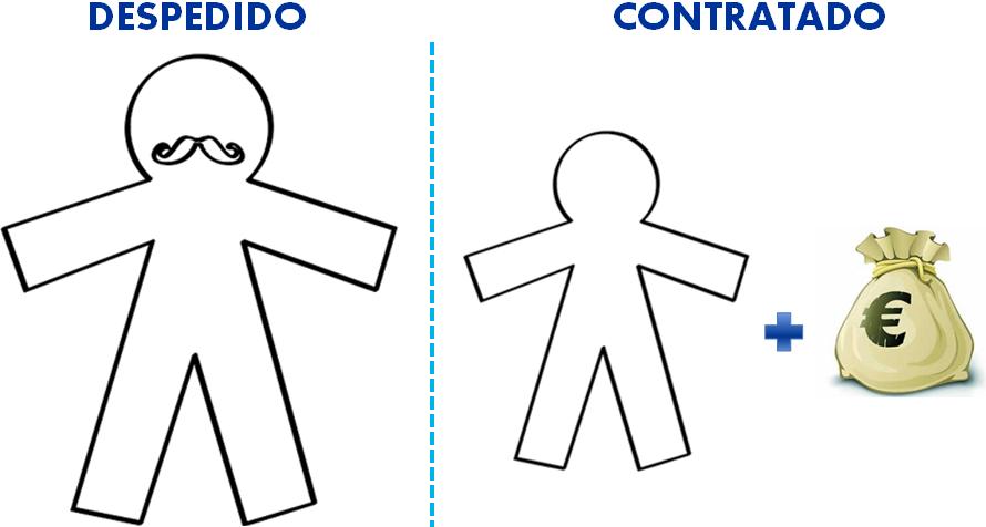 GAtos Sindicales: Las empresas podrán contratar jóvenes con ...