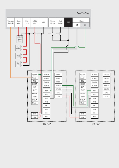 Infinias Access Control Wiring Diagram together with Access Control Time Attendance also Hid Reader Wiring as well A2g 80 en co also Schematic Technical Details. on wiegand wiring diagram