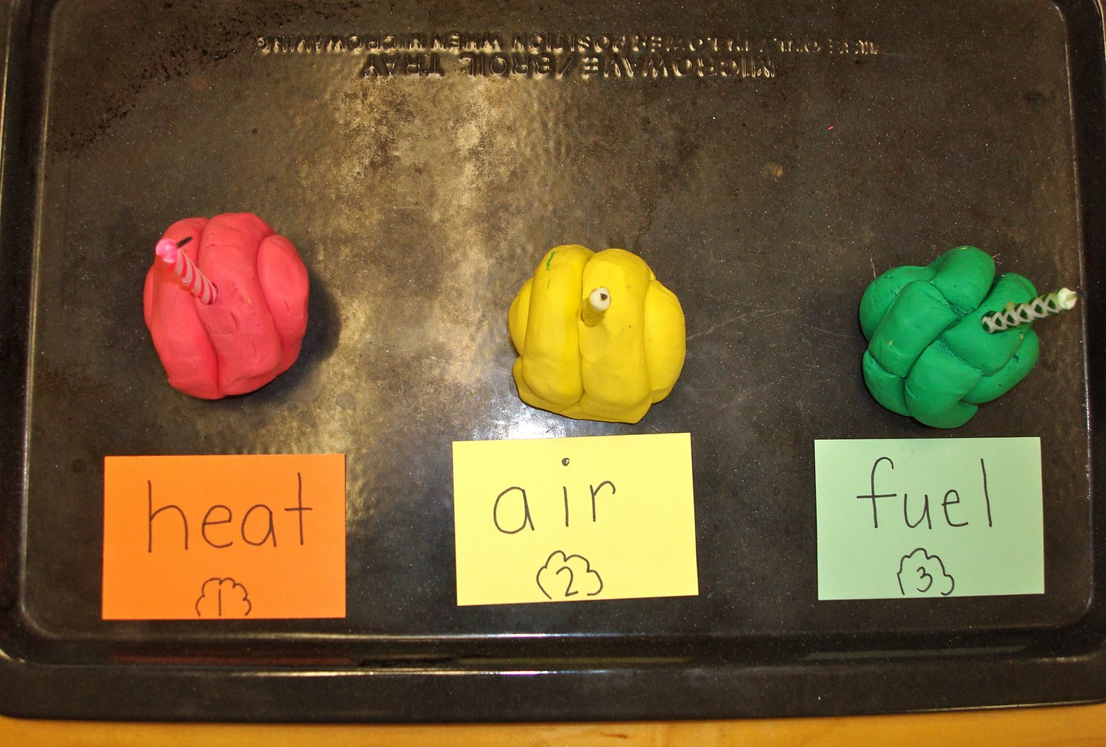 """Search Results for """"Candle Science Fair Project"""" – Calendar 2015"""