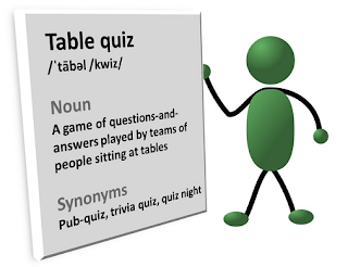 Stick man holding a plaque that contains a simple quiz definition and pronounciation:   Noun - a game of questions-and-answers played by people sitting at a table.