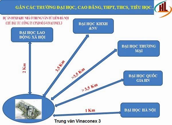 tien-ich-chung-cu-ct2-trung-van-vinaconex-3-4