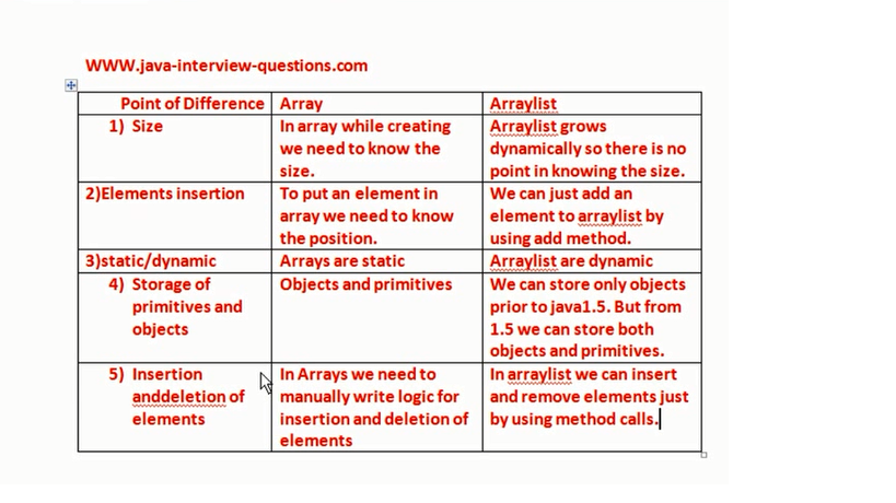 7 and array An array is an indexed collection of data elements of the same type 1) indexed  examples: char name[] = johnny // size is 7 int list[] = {1, 3, 5, 7, 9} // size is 5.