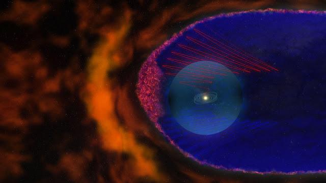 Nuvem de fotons alem do sistema solar, visão do sistema solar