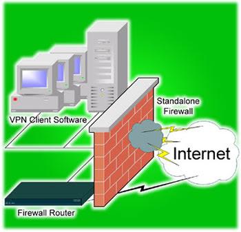 Jenis-jenis Firewall - MateriTIK