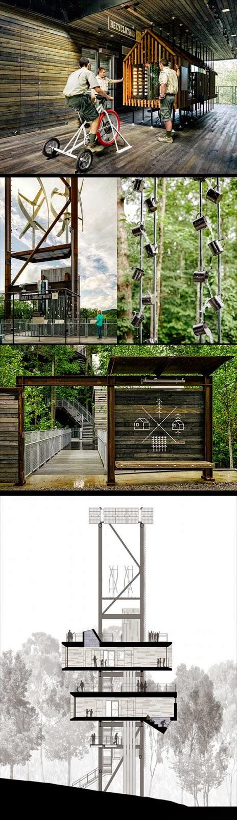 Rumah Pohon Pramuka Paling Keren | liataja.com