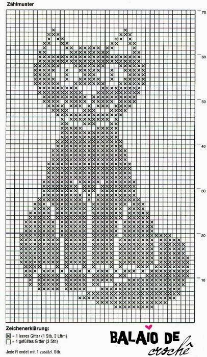 Toalha de crochê com gato