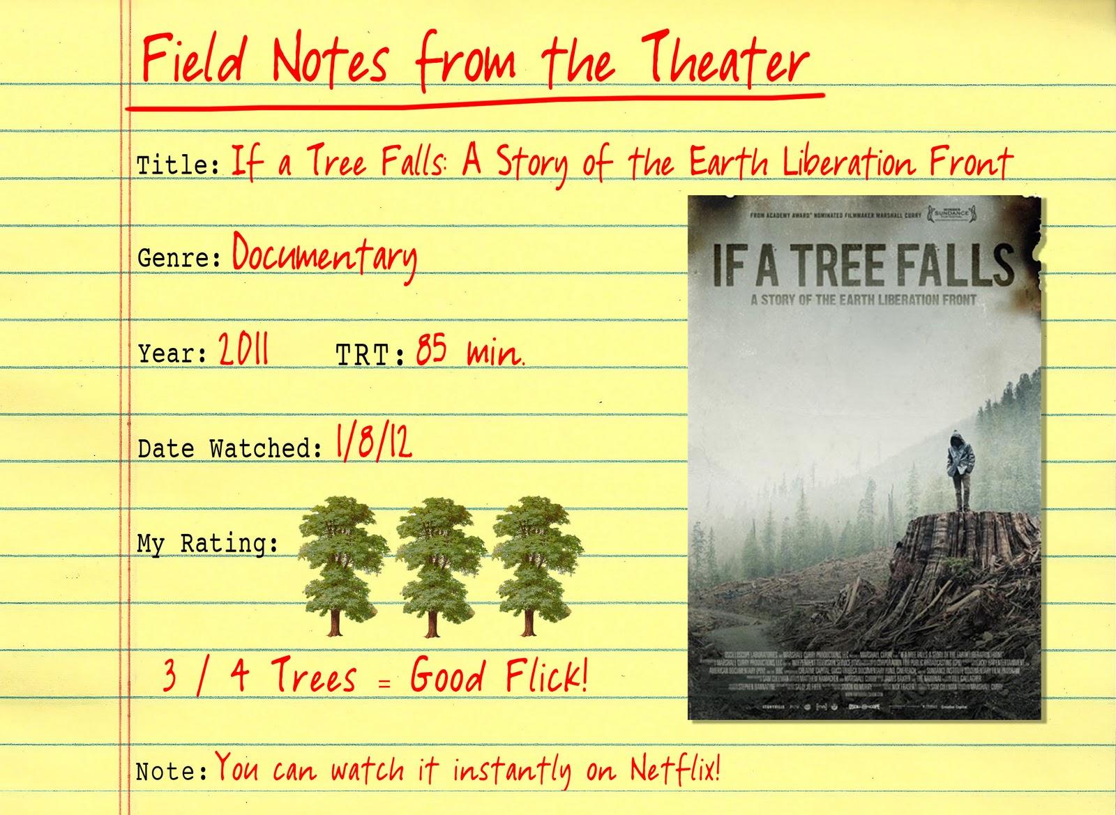 http://2.bp.blogspot.com/-LHaaQPCwNi8/Tw6E_qFXYyI/AAAAAAAAAE0/bp75u-n8PmY/s1600/If+a+Tree+Falls+-+Field+Notes+Graphic.jpg