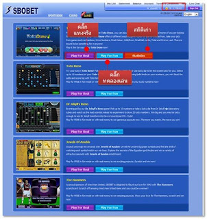 SBOBET-เรียนรู้วิธีการเล่นเกมส์สล็อต (Slot) กับ SBOBET