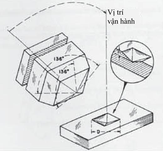 Mũi đo độ cứng Vickers
