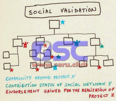 social validation