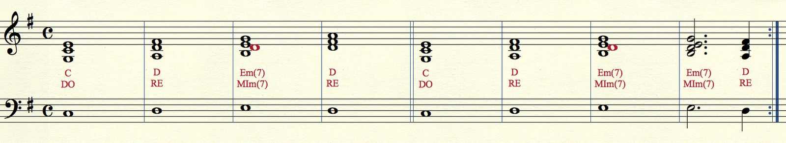 Contemporary Toto Africa Chords Composition Song Chords Images