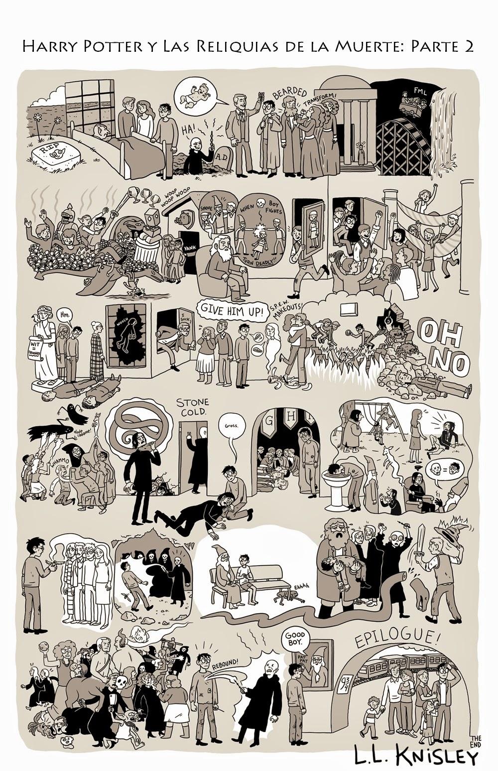 viñeta resumen - Harry Potter y las reliquias de la muerte: parte 2