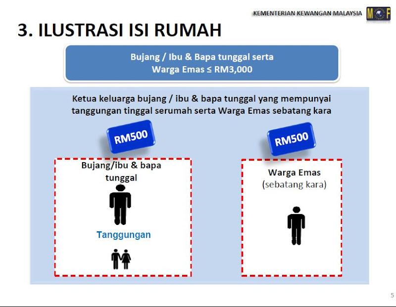 Borang Bantuan Rakyat 1Malaysia BR1M