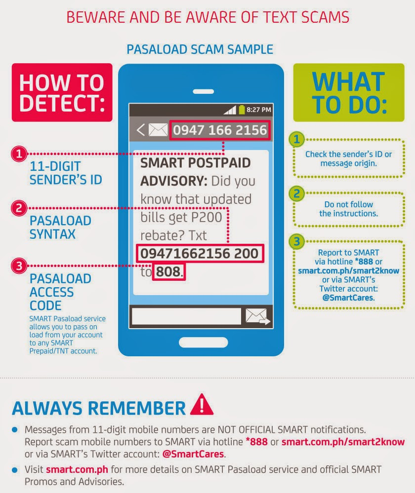 How To Report Text Scammers and Spammers To Smart and