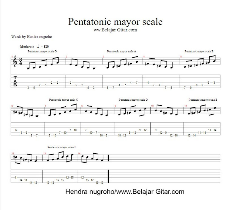 pentatonic mayor scale - page 1