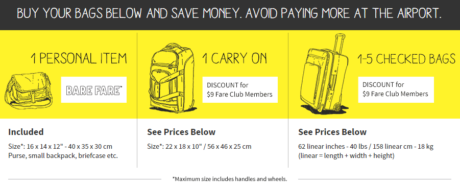 Lcc help point for Cheap spirit airline tickets