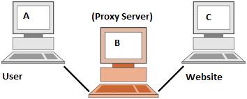 how to create a hamachi server