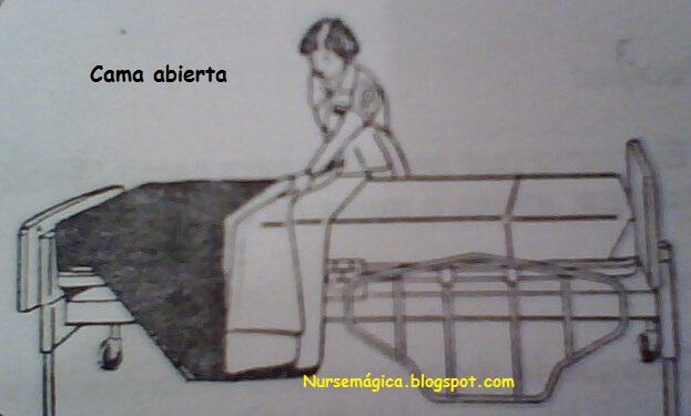 Nursem gica julio 2012 for Cama cerrada