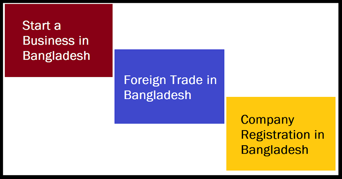 10 Small Business Investment Opportunities in Bangladesh 2018