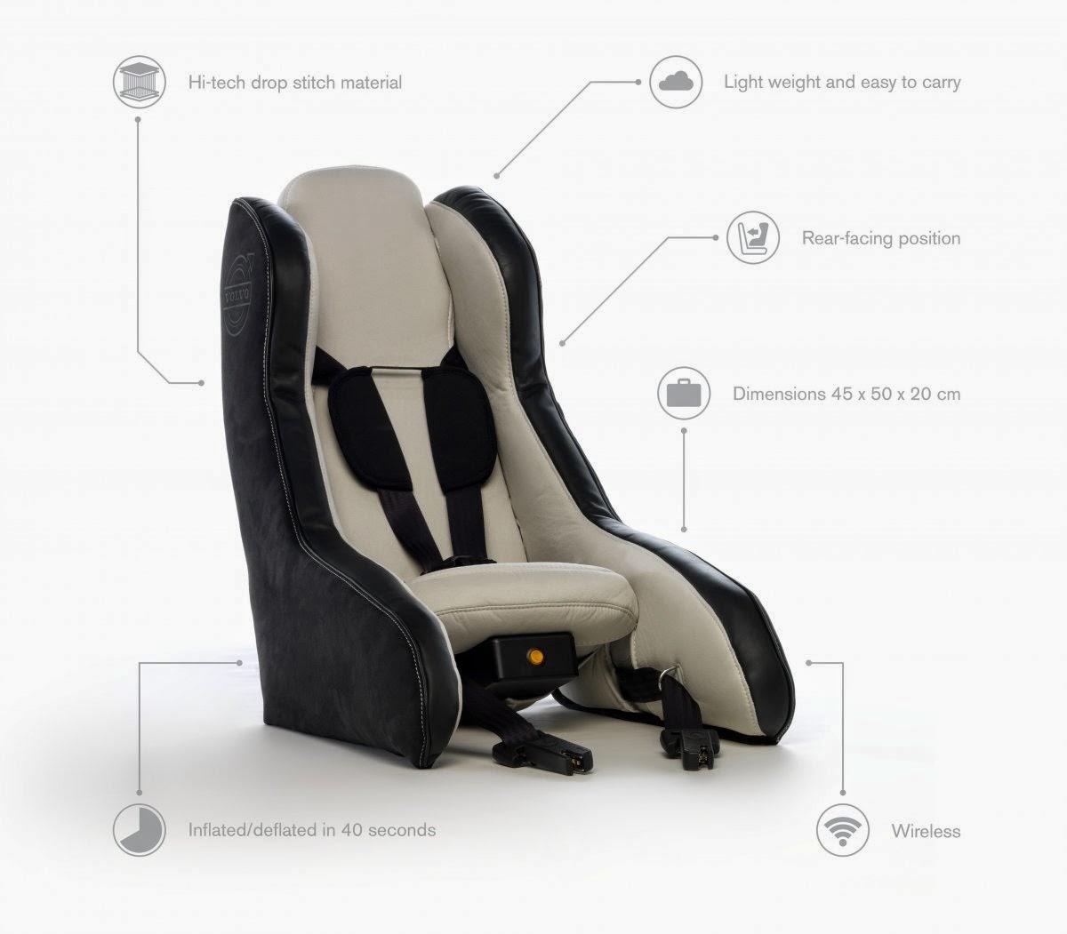 Utah Car Cents: Volvo\'s New Car Seat Backpack?