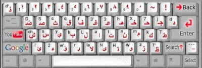 جميع اختصارات لوحة المفاتيح
