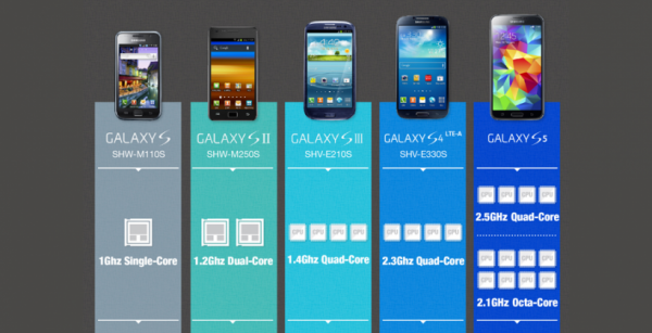 smartphone terbaik samsung